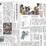 本日の読売新聞に「りっきーぱーく保育園長町」のインタビュー記事が掲載されました(^^)